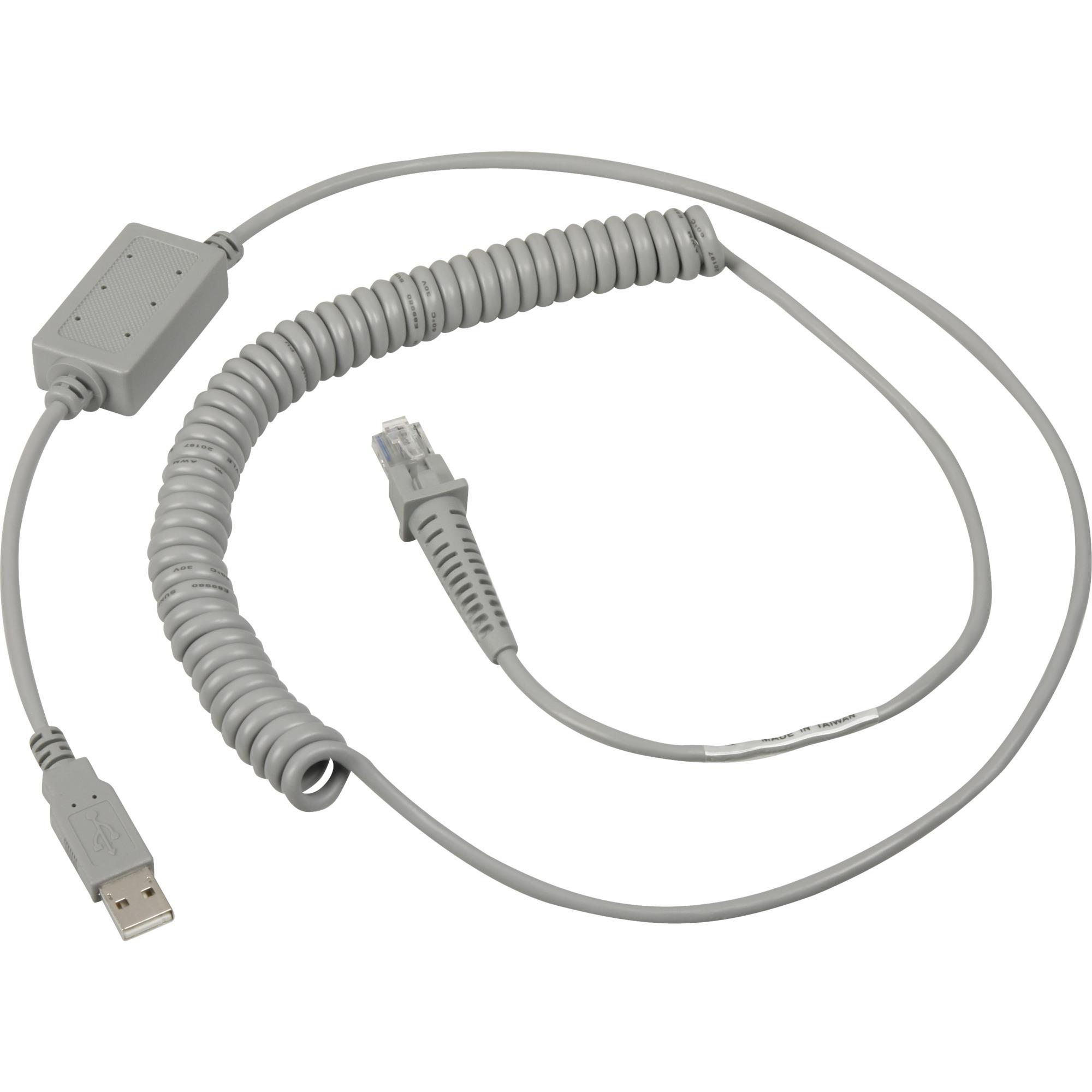 CAB-412 USB, Kabel